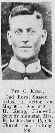 Charles Albert Kemp