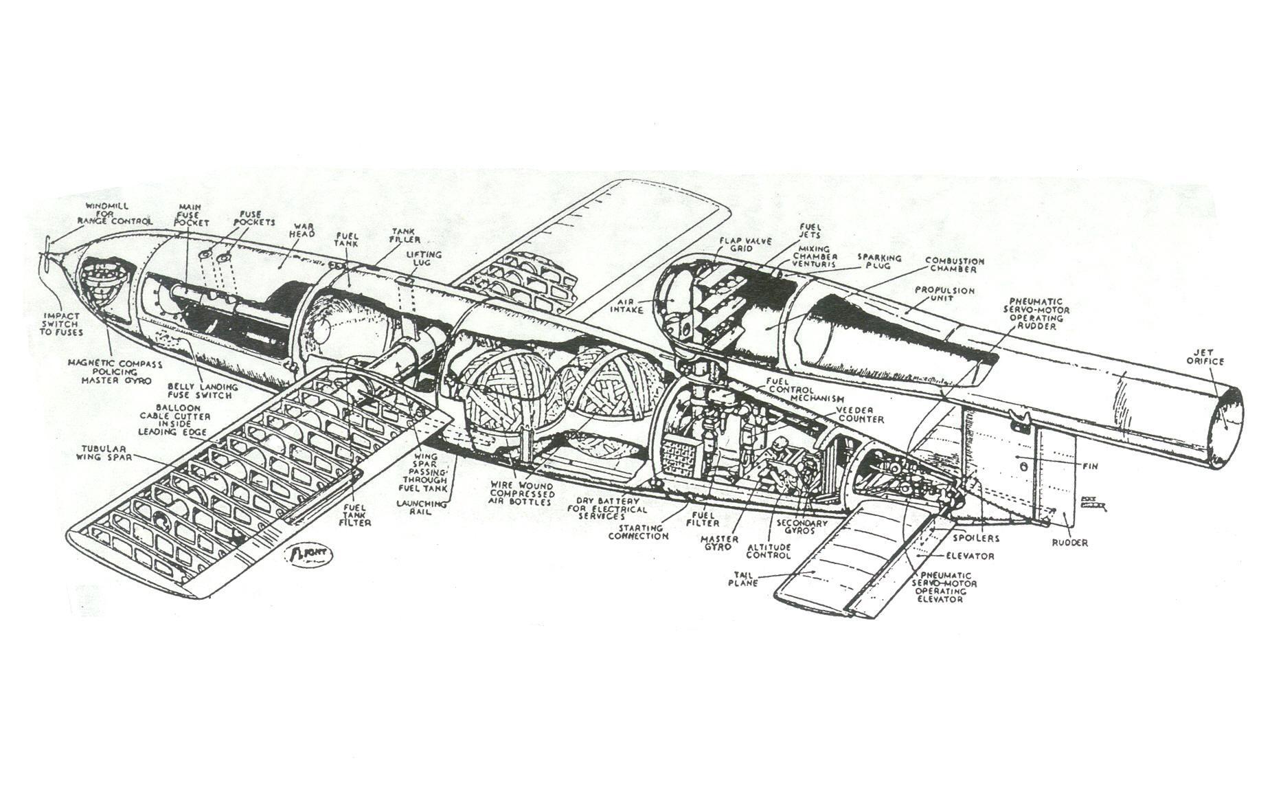 V1 Rocket Buzz Parts Tail Rudder