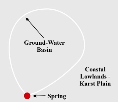 Fig. 11_1: Groundwater Basin