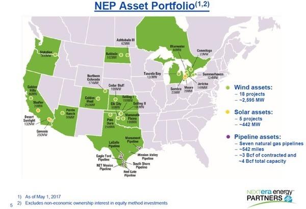 NextEra Energy Partners portfolio map