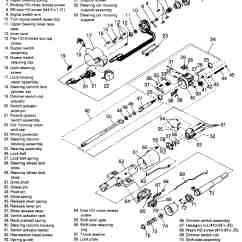 1990 Chevy Steering Column Diagram 5 Pin Relay Wiring For Lights Feels Like A Loose Tooth Third