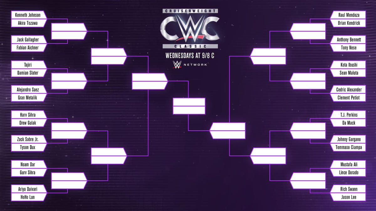 Image result for cwc wwe