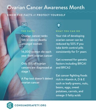 What Every Woman Should Know About Ovarian Cancer