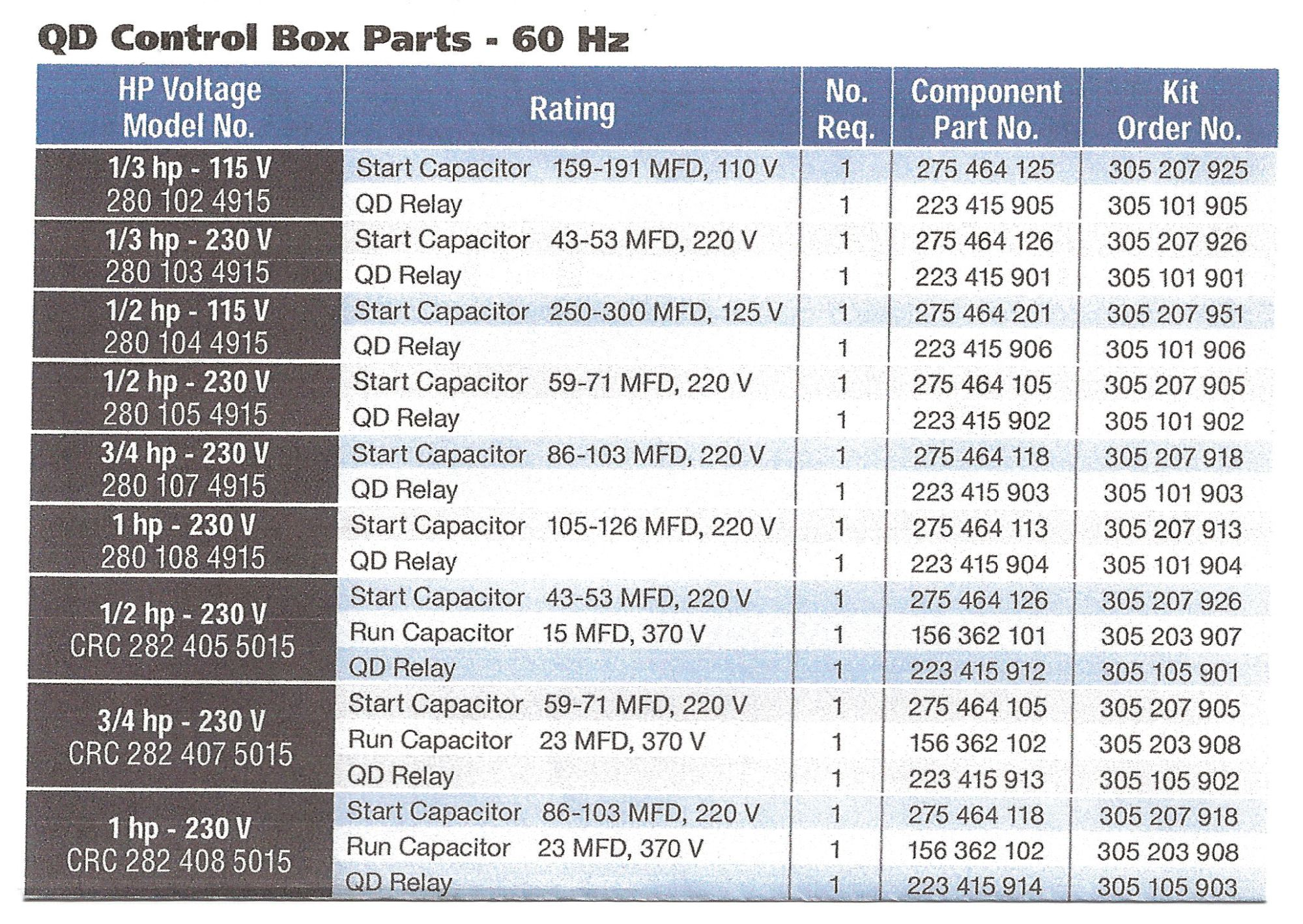 hight resolution of franklin qd control box parts breakdown