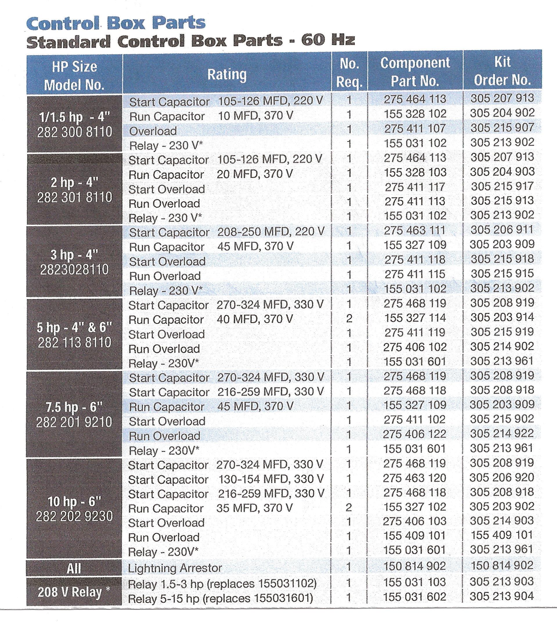 hight resolution of franklin 1 1 2 or 1hp 230v standard control box w overload rh wwpp co submersible franklin pump control box wiring diagram