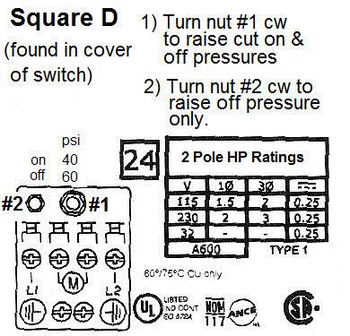 square d 40/60 pump pressure switch