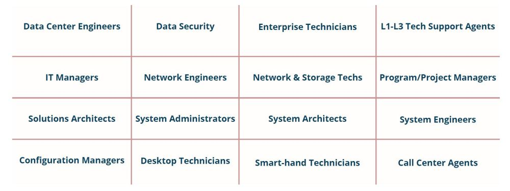 Searching for Data Center Engineers, Data Security, Enterprise Technicians, L1-L3 Tech Support Agents, IT Managers, Network Engineers, Network & Storage Techs, Program/Project Managers, Solutions Architects, System Administrators, System Architects, System Engineers, Configuration Managers, Desktop Technicians, Smart-hand Technicians, Call Center Agents