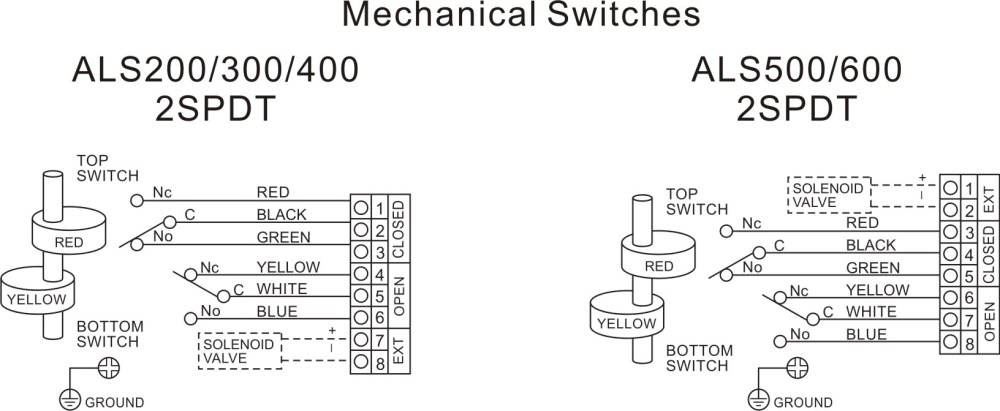 medium resolution of wiring diagram 2