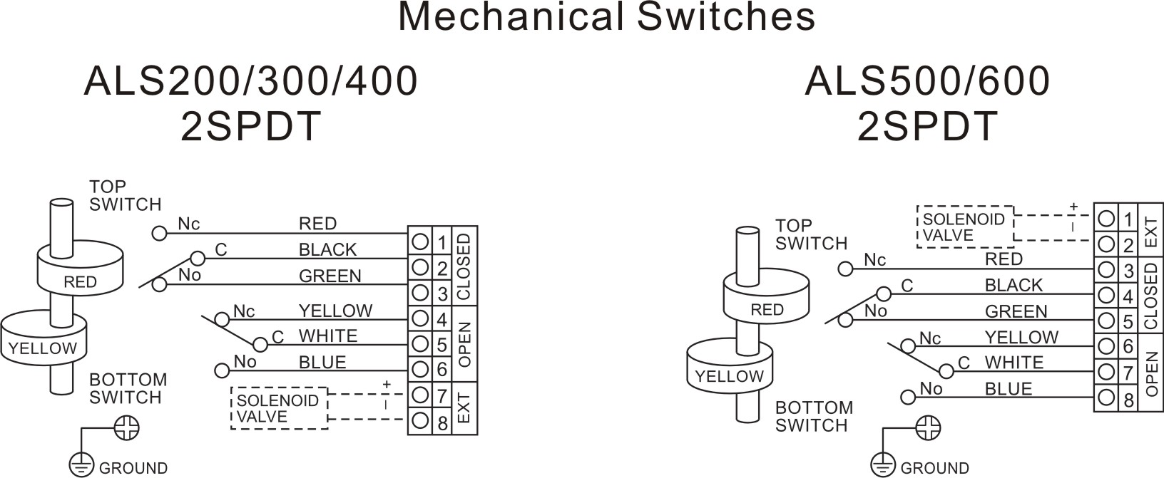 hight resolution of wiring diagram 2