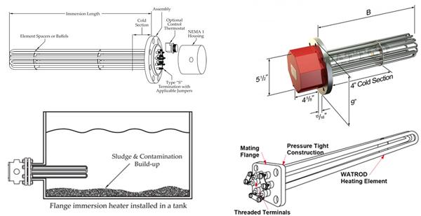 Heat Trace 240v Wiring Diagram Heat Trace Controls Wiring