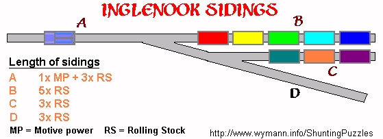 Image result for Inglenook Shunting Puzzles