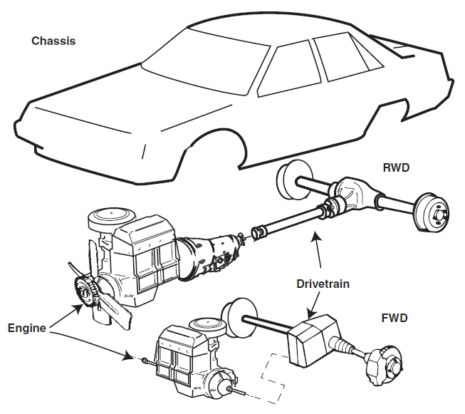 Hyundai Sonata Gls Engine Diagram