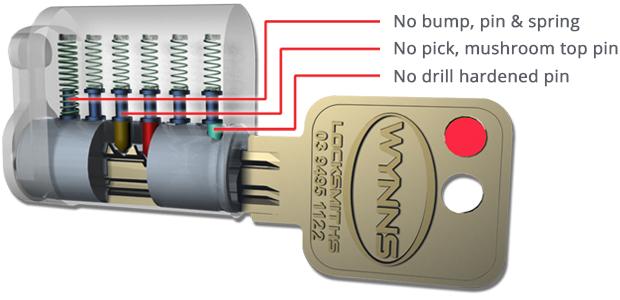 MSA Key | MSA Restricted Key System - Wynns Locksmiths