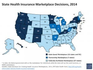 Wyoming is one of 27 states that provides insurance under the Affordable Care Act through a federal insurance marketplace. (Kaiser Foundation — click to enlarge)