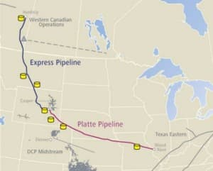 The Express Pipeline, transporting crude from Alberta to U.S. markets, linked to the existing Platte Pipeline network late in the 1990s. (Spectra Energy. - click to enlarge)