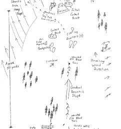 a diagram of the attack site lays out the location of the guide hunter and equipment wyoming game and fish department  [ 1054 x 1314 Pixel ]