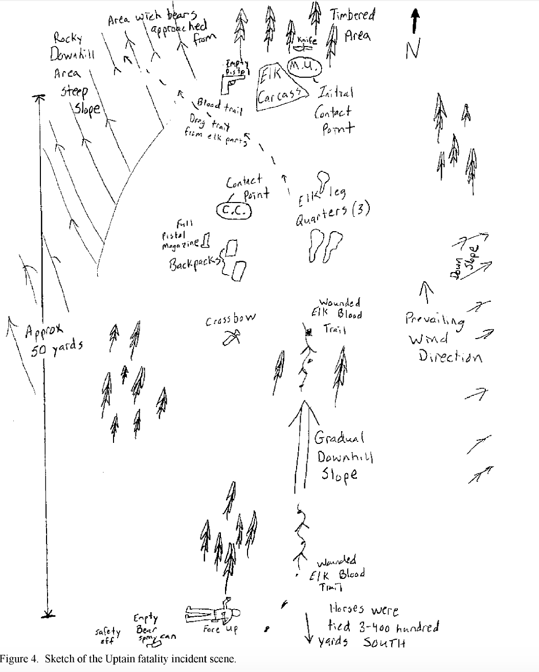 hight resolution of a diagram of the attack site lays out the location of the guide hunter and equipment wyoming game and fish department