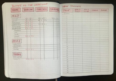 On the left: A task checklist with four columns for Tasks, Deadlines, Start Date, and Completion Date  On the right: Page Progress checklist with a column for page numbers, and four more columns for Thumbnail & Pencil, Ink & Letter, Shade, and Format