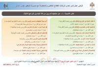 إعلان وظائف شاغرة عدد 12 صادر عن مديرية تشغيل عمان