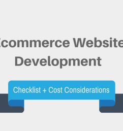 67 point ecommerce website development checklist cost considerations [ 1520 x 550 Pixel ]