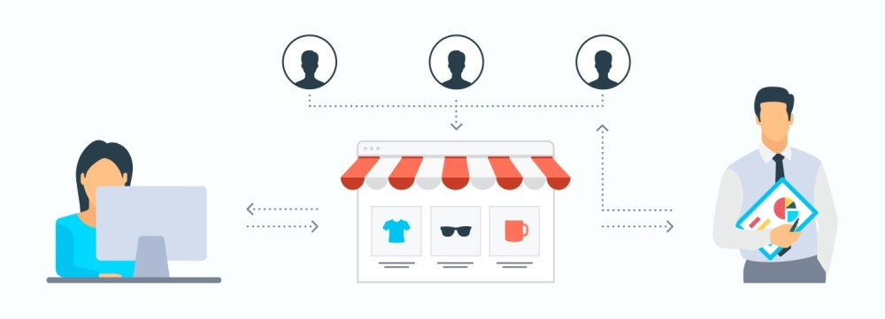 medium resolution of how to start multi vendor ecommerce marketplace ideas pros cons launch and growth