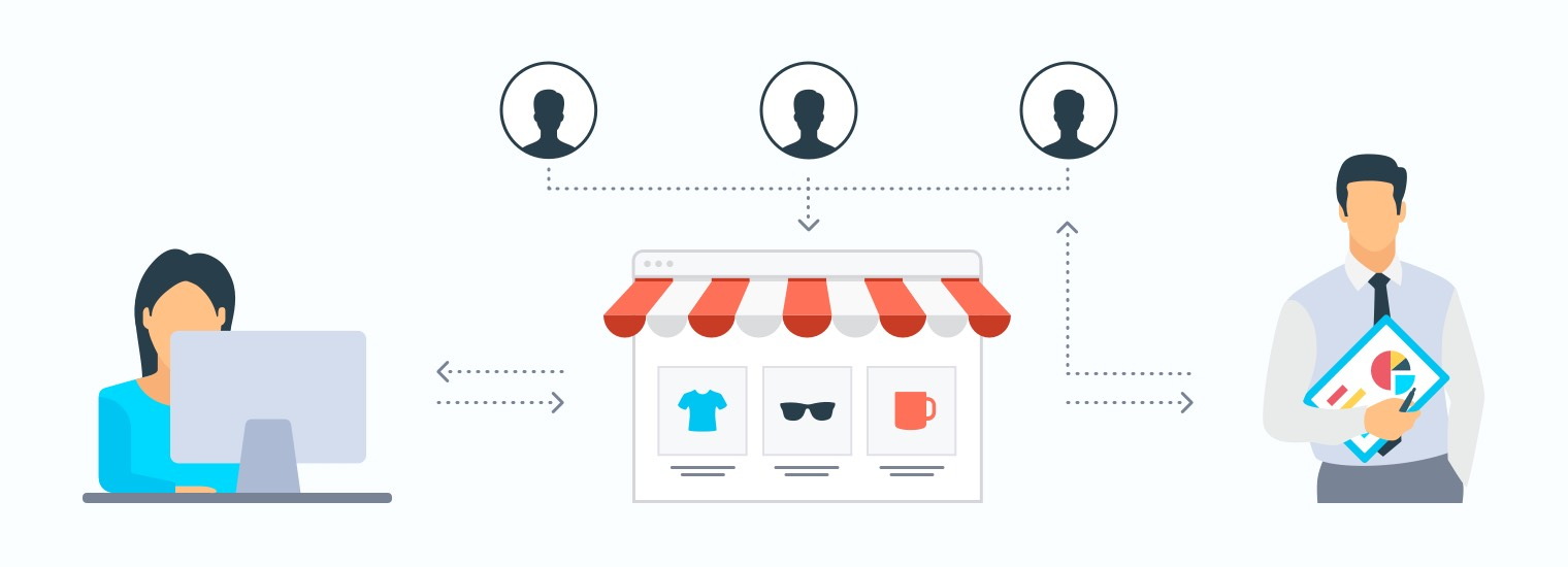 hight resolution of how to start multi vendor ecommerce marketplace ideas pros cons launch and growth