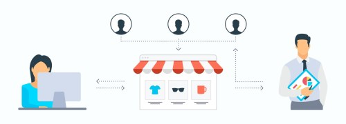 small resolution of how to start multi vendor ecommerce marketplace ideas pros cons launch and growth
