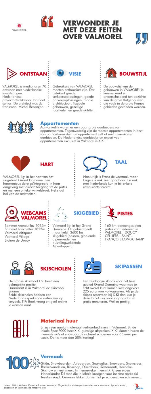 infographic-valmorel-algemeen 2018