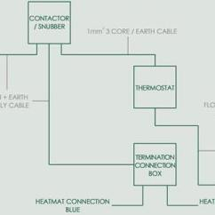 Boiler Thermostat Wiring Diagram Single Light Switch Australia For Underfloor Heating Contactor Thermonet Mats Electrical