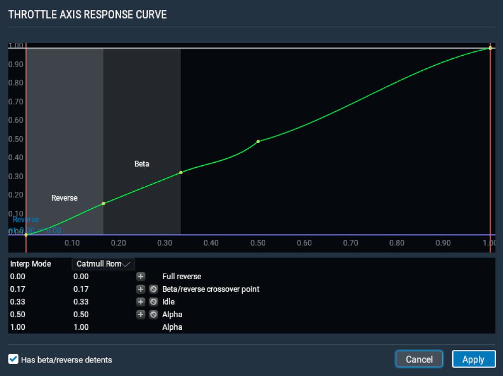 medium resolution of response curves response curves