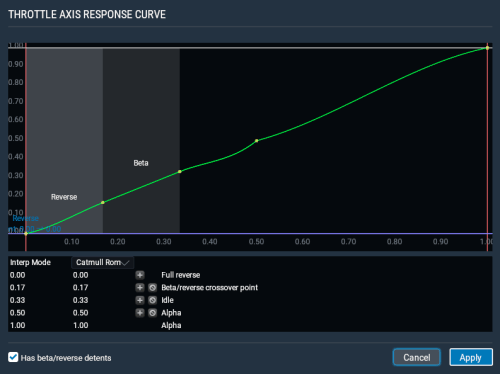 small resolution of response curves response curves