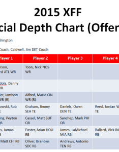 Depth charts washington redskins  treme fantasy sports also kc rb chart sivanewpulse rh