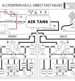 custom complete air ride systems installation document for plumbing and wiring options  [ 1000 x 800 Pixel ]