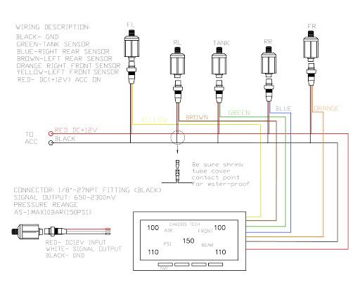 digital air bag pressure gauge 5zone 150psi upgrade  x2 industries