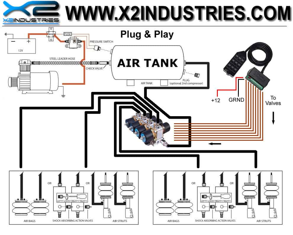 hight resolution of custom plug and play air ride systems installation document for plumbing and wiring options