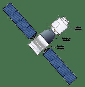 Shenzhou spacecraft diagram