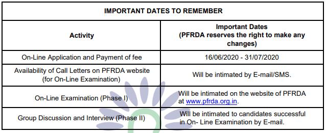 PFRDA exam dates