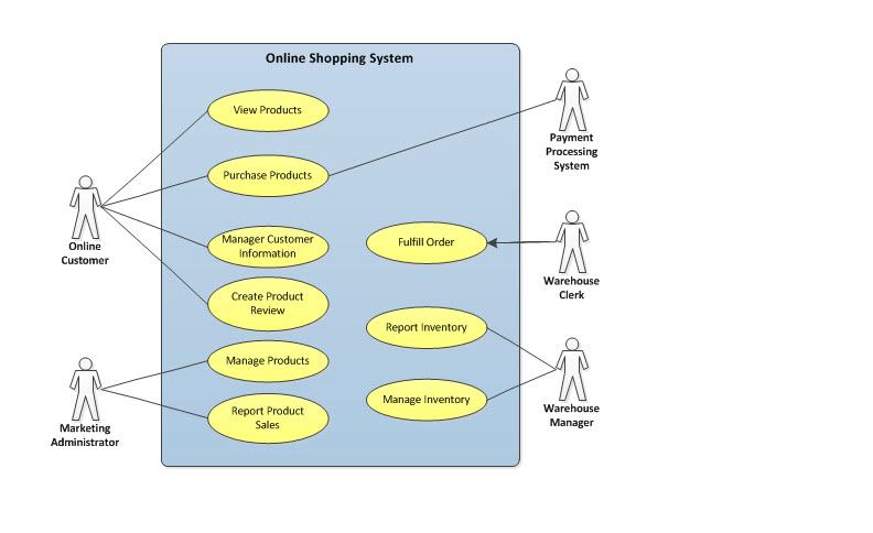 coding-best-practices-2
