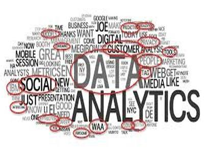 How Sentiment Analytics Affects Your Small Business