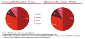 iab-fh-2016-formats-withmobile-marketshare