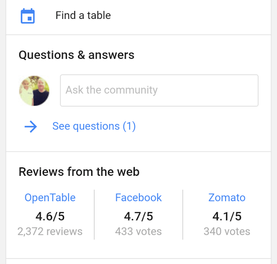 Google Local Knowledge Panel Q&A Feature, Previously Only on Android, Now Live for All Mobile Browsers