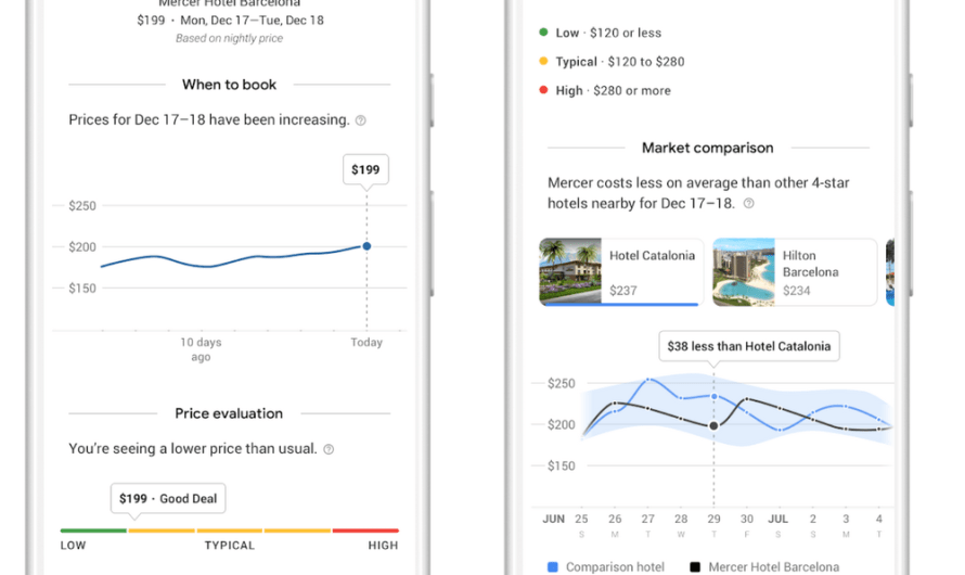 Google wants to Help People Make their Holiday Travel Plans with these New Handy Tools