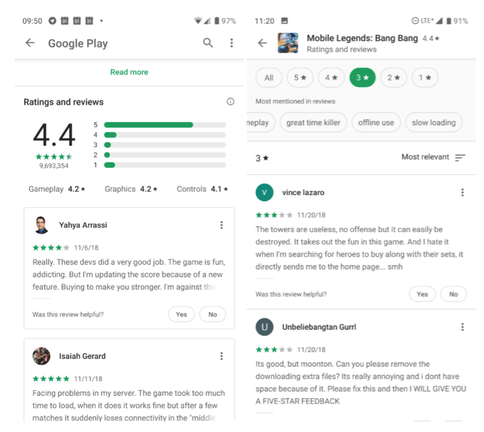 Google just Made Sorting Play Store Ratings a Bit Easier with its