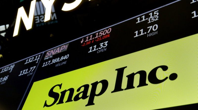 Snap 2019 Q2 earnings