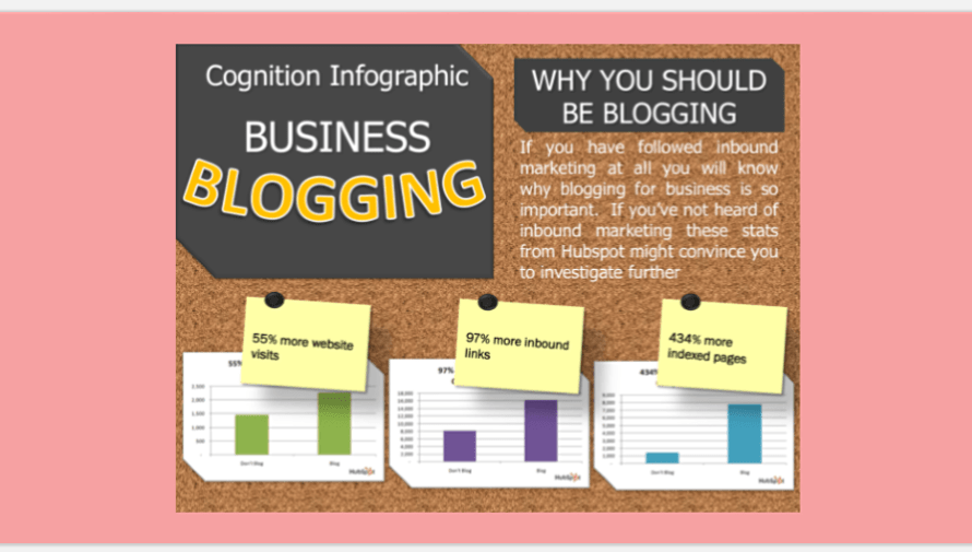 3 Key Benefits of Blogging for Your Business