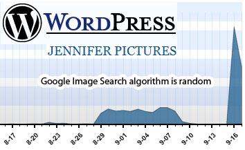 Wordpress stats Jennifer