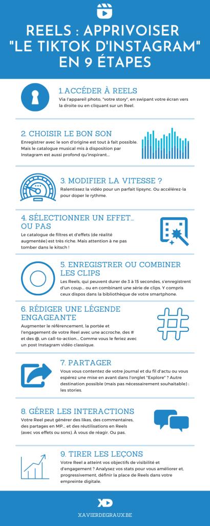 """Reels : apprivoiser """"le tiktok d'Instagram"""" en 9 étapes (guide complet pour les entreprises)"""