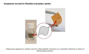 Le graphène permet d'imaginer des transistors flexibles...