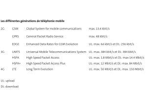4G, LTE: petit rappel.