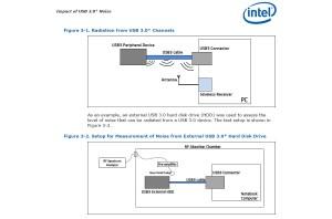 Bluetooth et USB 3.0 par Intel.